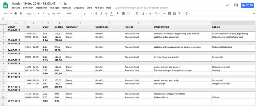 Nanda Urenoverzicht - Excel update - met opmaak